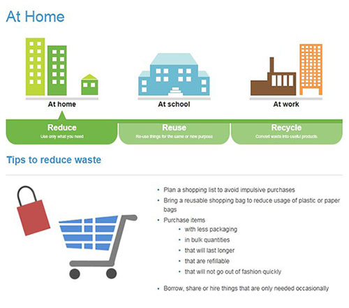 Tips on how to reduce waste at home, at school and at work