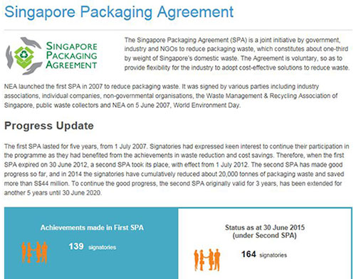 Singapore Packaging Agreement