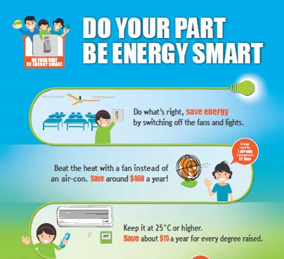 Energy-saving Poster for Schools