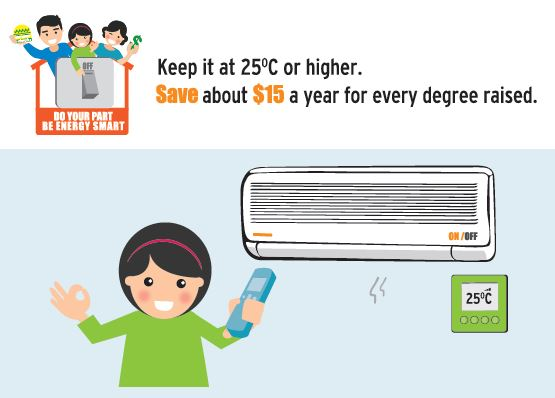 Energy-saving Stickers for Schools