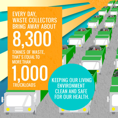 Managing Our Waste - Waste Collection