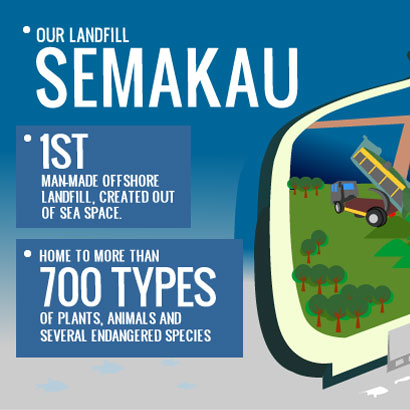 Managing Our Waste - Landfill