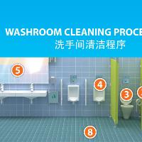 washroom-cleaning
