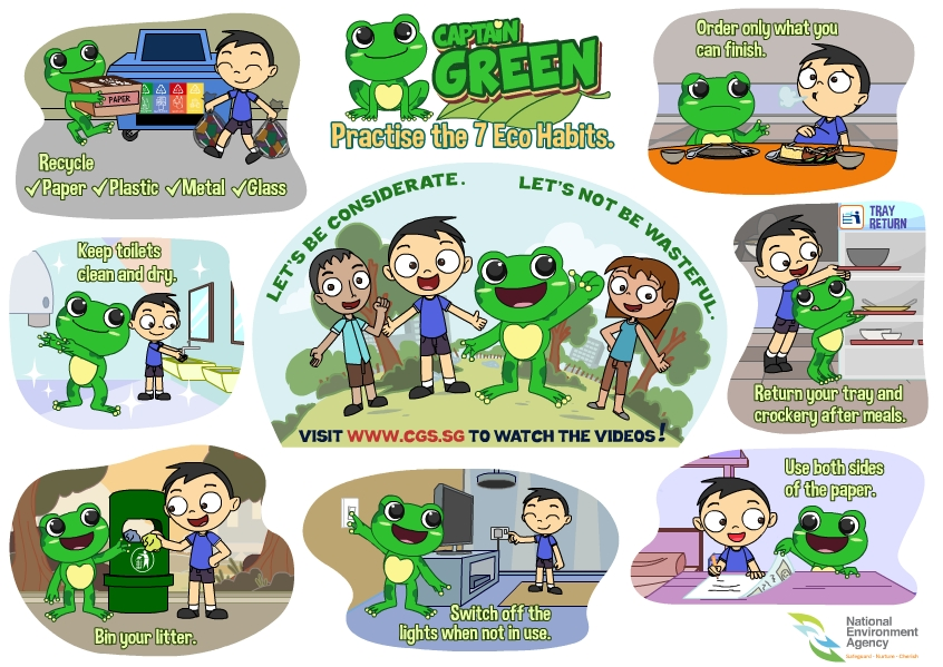 7 Eco Habits A4 Stickers